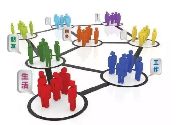 职业规划,职业生涯规划,职业规划培训,职业规划咨询,生涯规划师认证,新精英